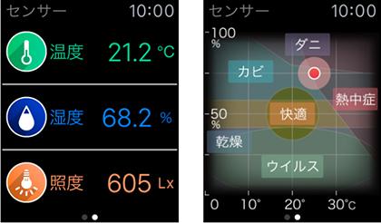 お部屋の温度・湿度・照度を確認